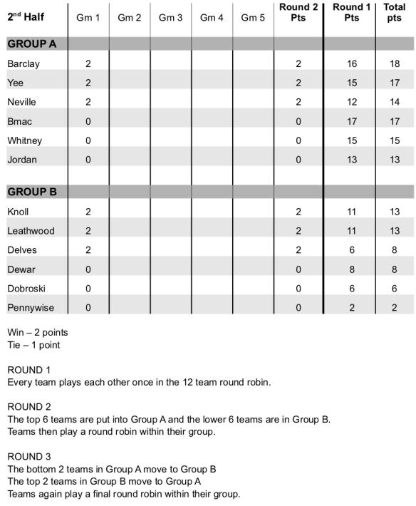 2019-2020_Results2_Week1.jpg